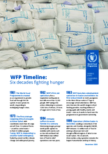 WFP Timeline: Six decades fighting hunger