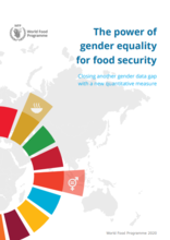 The power of gender equality for food security