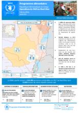 2018 -  DRC Factsheets